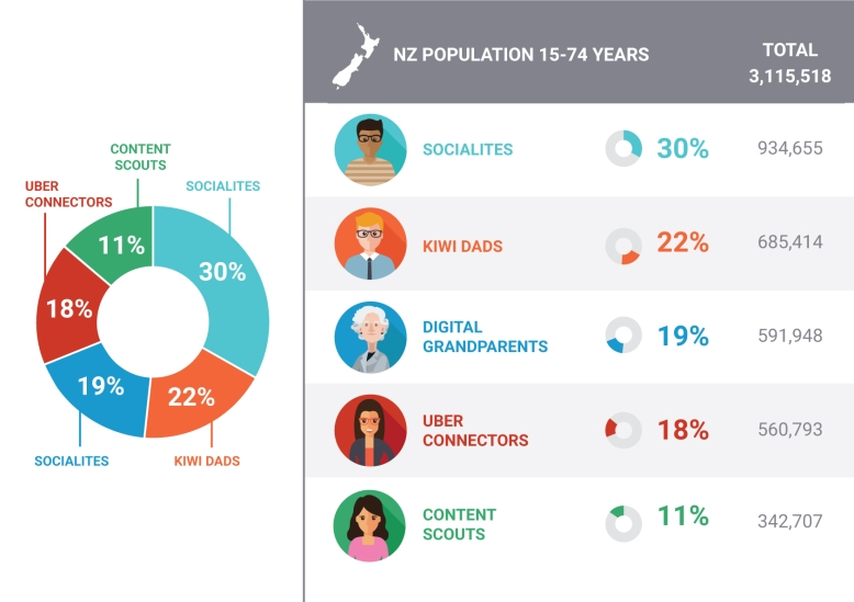 segment-infographic-06